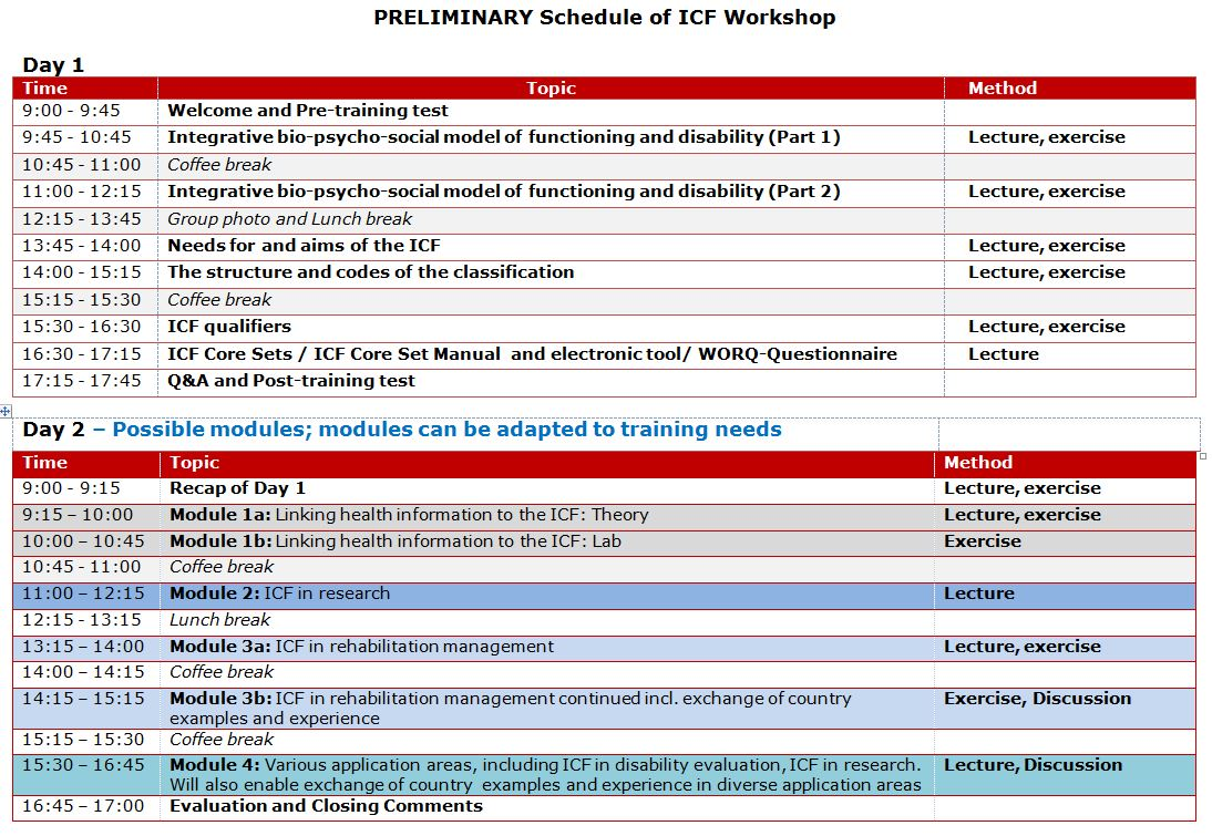 Example of ICF Workshop Schedule